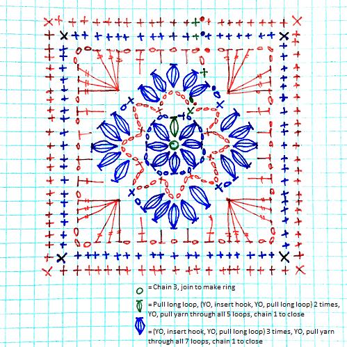 week-1-rebecca-square-patroon